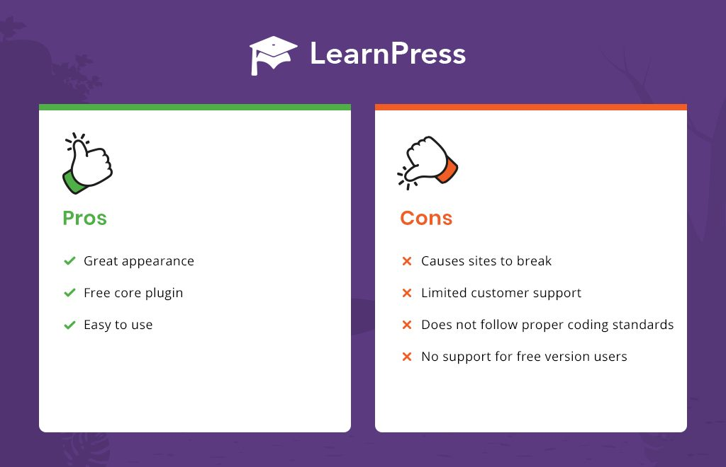 Tutor LMS vs LearnPress: LearnPress pros and cons