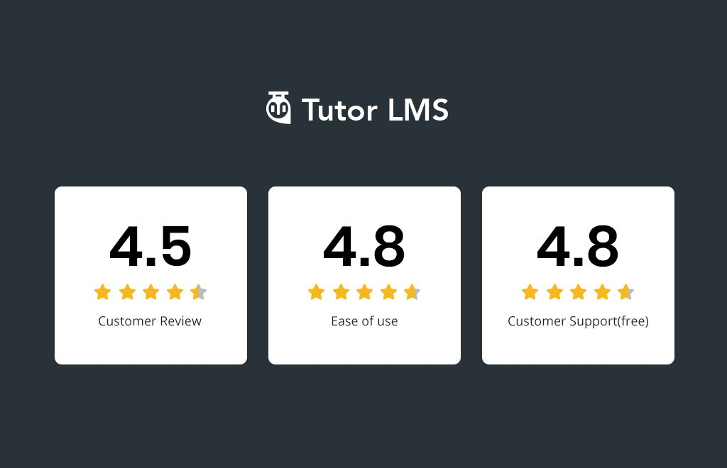 Tutor LMS vs LearnPress: Tutor LMS rating